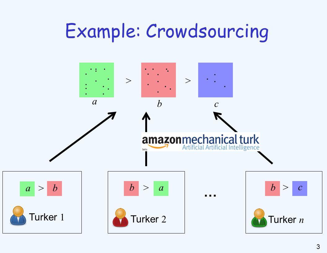 3 ab a bc Turker 1 Turker 2 Turker n … >> Example: Crowdsourcing............................