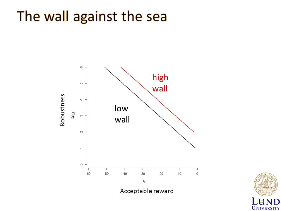 22 Acceptable reward Robustness high wall low wall