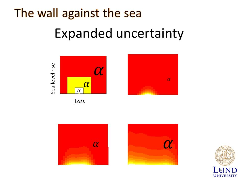 Expanded uncertainty 41 LossSea level rise