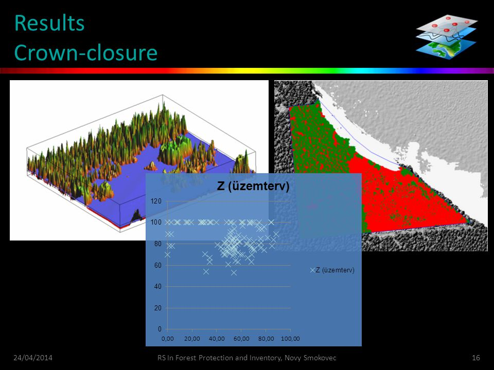 Results Crown-closure 24/04/2014RS In Forest Protection and Inventory, Novy Smokovec16
