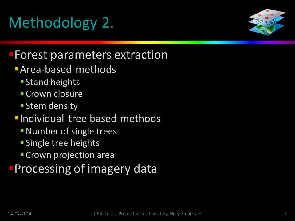 Methodology 2.