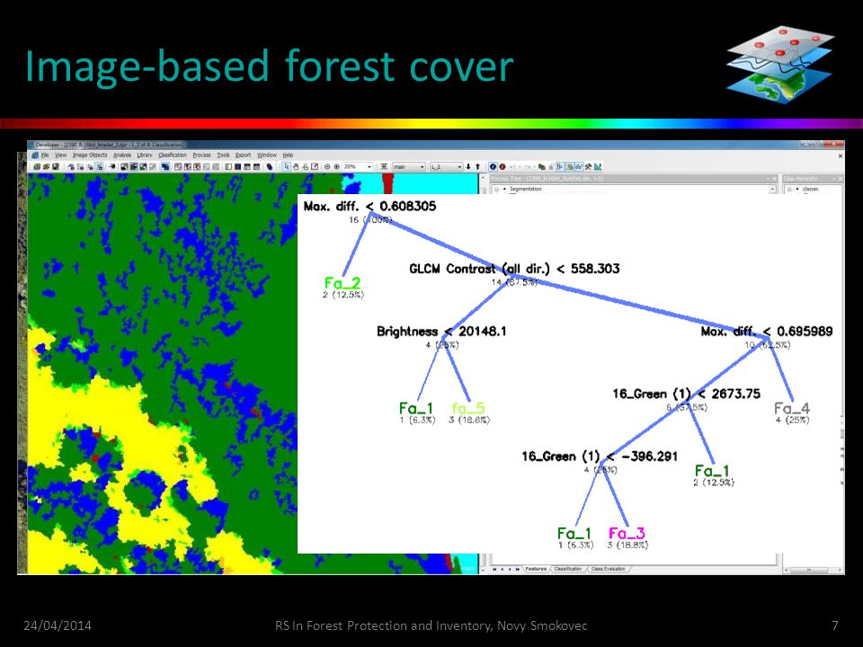 ~1900 images have been captured parallel True-colour images (RGB) ~10 cm resolution Mono- and stereo- photogrammetric evaluation Image-based forest cover 24/04/2014RS In Forest Protection and Inventory, Novy Smokovec7