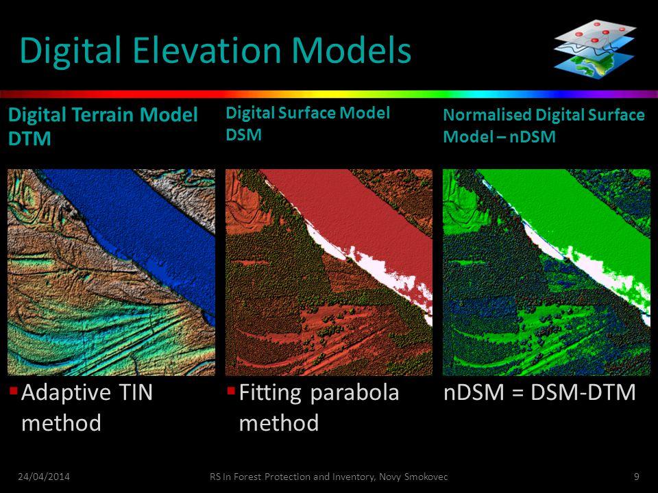 Digital Elevation Models Digital Terrain Model DTM Normalised Digital Surface Model – nDSM 24/04/2014RS In Forest Protection and Inventory, Novy Smokovec9  Adaptive TIN method nDSM = DSM-DTM Digital Surface Model DSM  Fitting parabola method