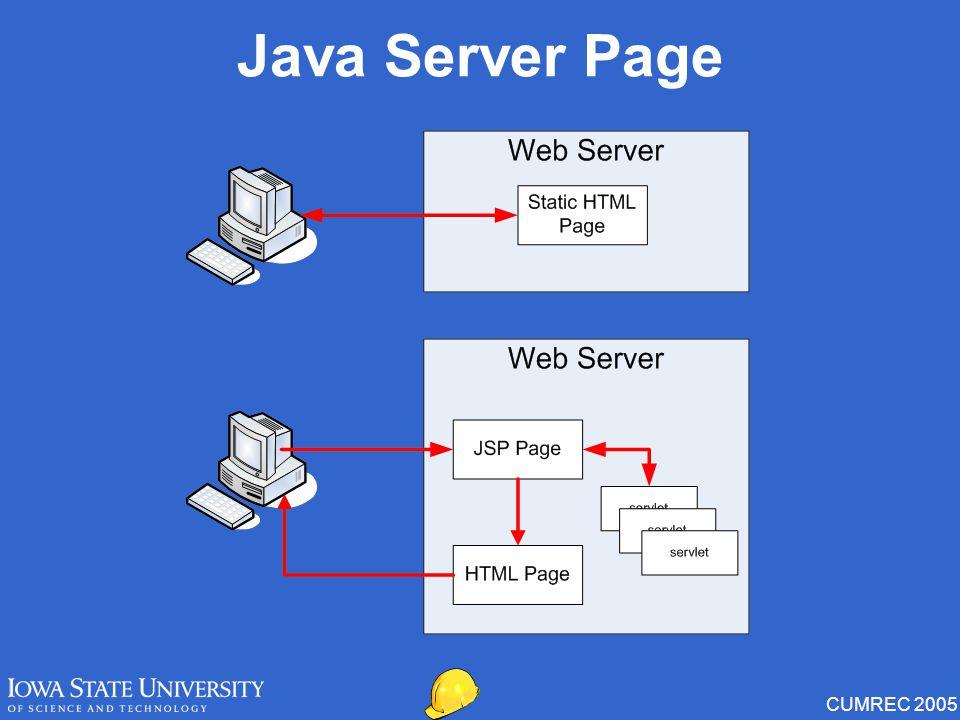 CUMREC 2005 Java Server Page