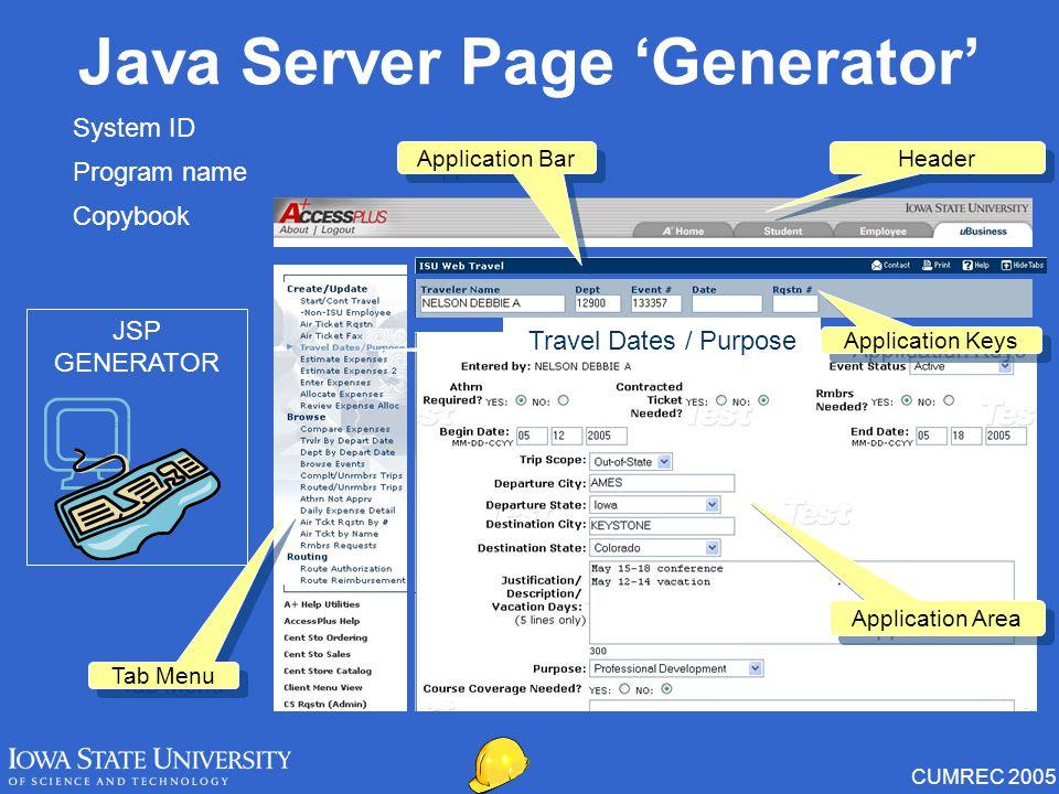 CUMREC 2005 Java Server Page 'Generator' System ID Program name Copybook JSP GENERATOR Application Area Tab Menu Header Application Bar Application Keys Travel Dates / Purpose