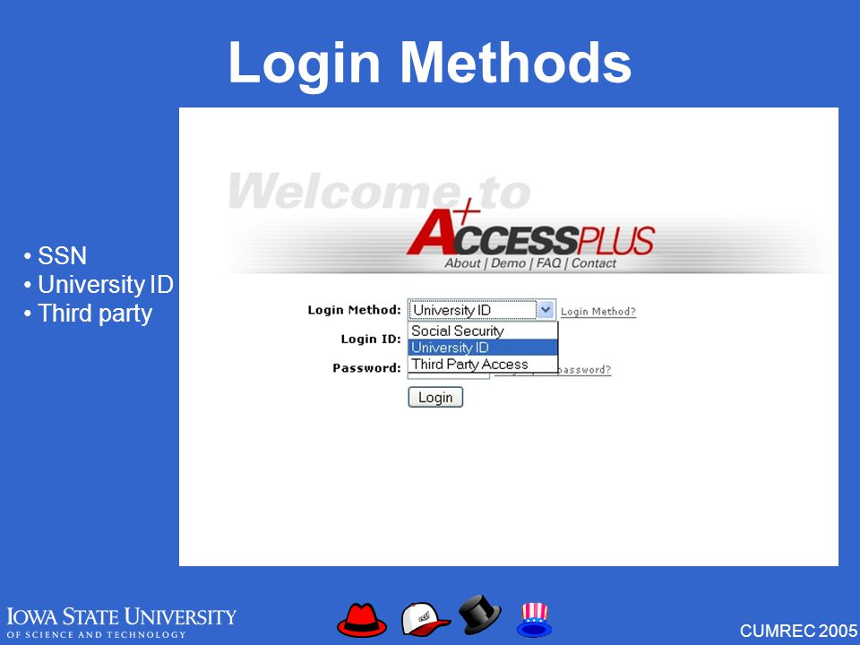 CUMREC 2005 Login Methods SSN University ID Third party