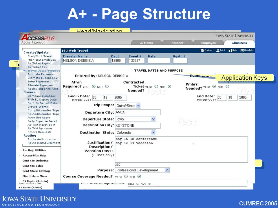 CUMREC 2005 A+ - Page Structure Application Area Tab Menu Head/Navigation Application Bar Application Keys