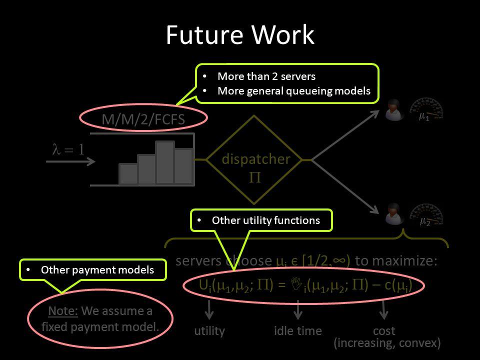 M/M/2/FCFS Future Work servers choose  i є [1/2  ∞) to maximize: U i (  1,  2 ;  ) = I i (  1,  2 ;  ) – c(  i ) utilityidle timecost (increasing, convex) dispatcher 11 22   Note: We assume a fixed payment model.