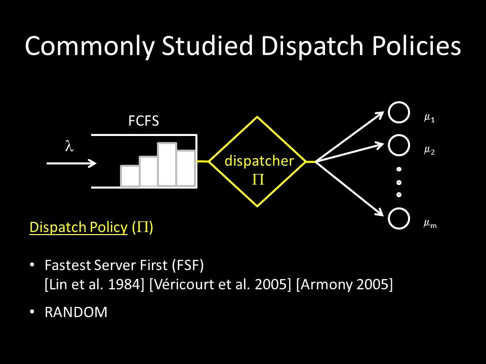 Commonly Studied Dispatch Policies Fastest Server First (FSF) [Lin et al. 1984] [Véricourt et al. 2005] [Armony 2005] RANDOM Dispatch Policy (  ) FCF