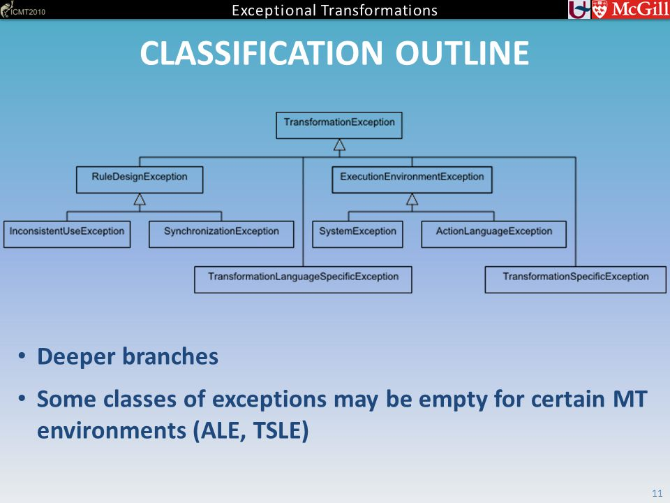 CLASSIFICATION OUTLINE 11 Deeper branches Some classes of exceptions may be empty for certain MT environments (ALE, TSLE)