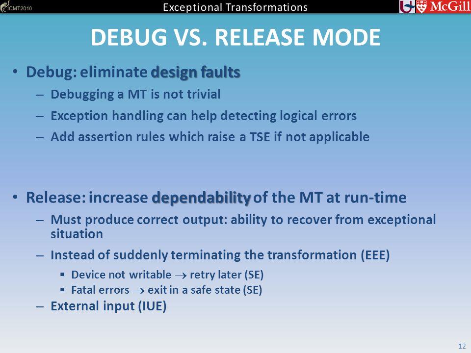 DEBUG VS. RELEASE MODE design faults Debug: eliminate design faults – Debugging a MT is not trivial – Exception handling can help detecting logical er
