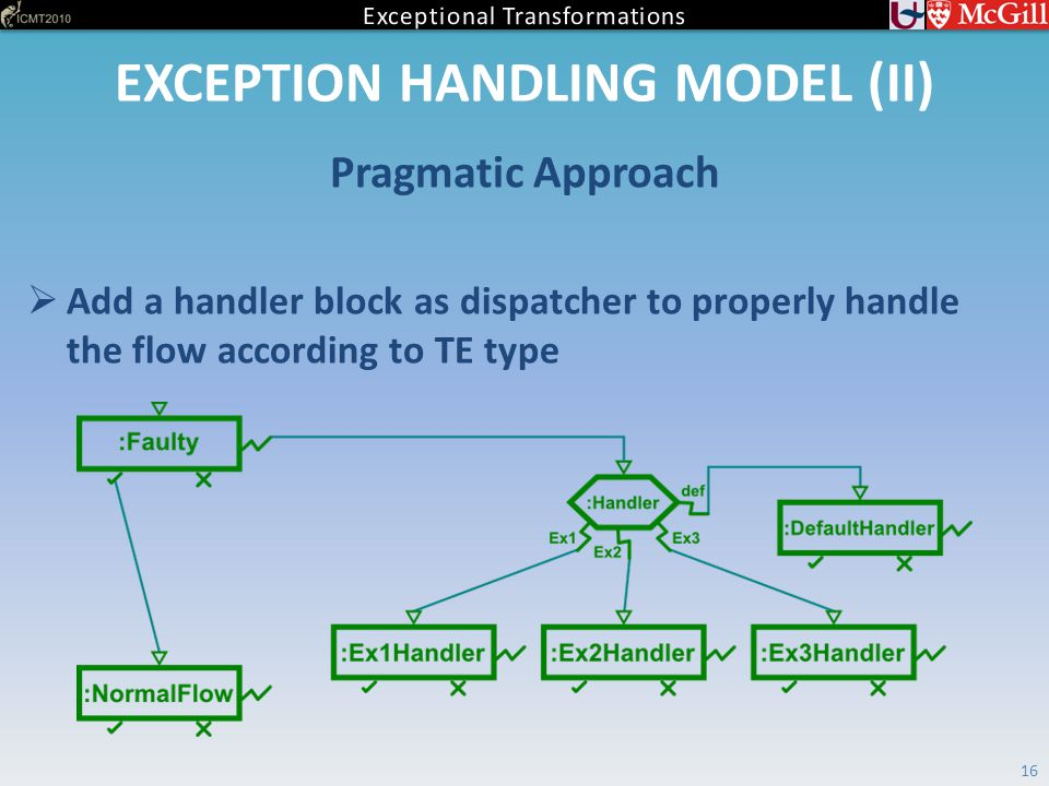 EXCEPTION HANDLING MODEL (II)  Add a handler block as dispatcher to properly handle the flow according to TE type Pragmatic Approach 16