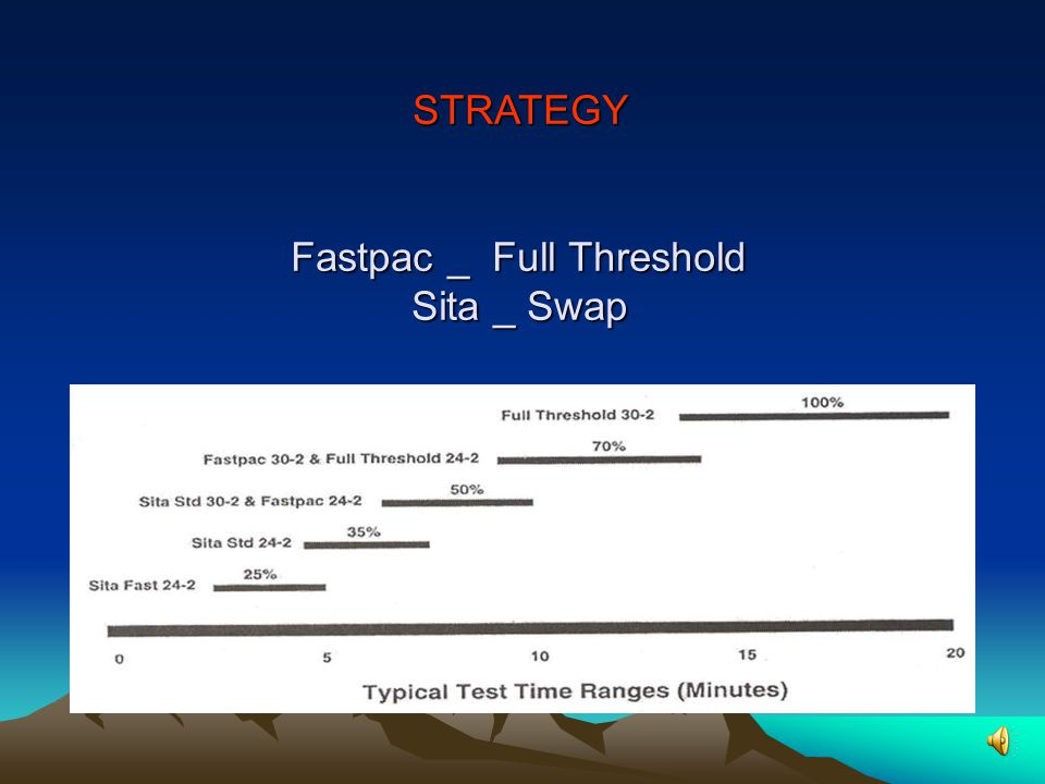 STRATEGY Fastpac _ Full Threshold Sita _ Swap