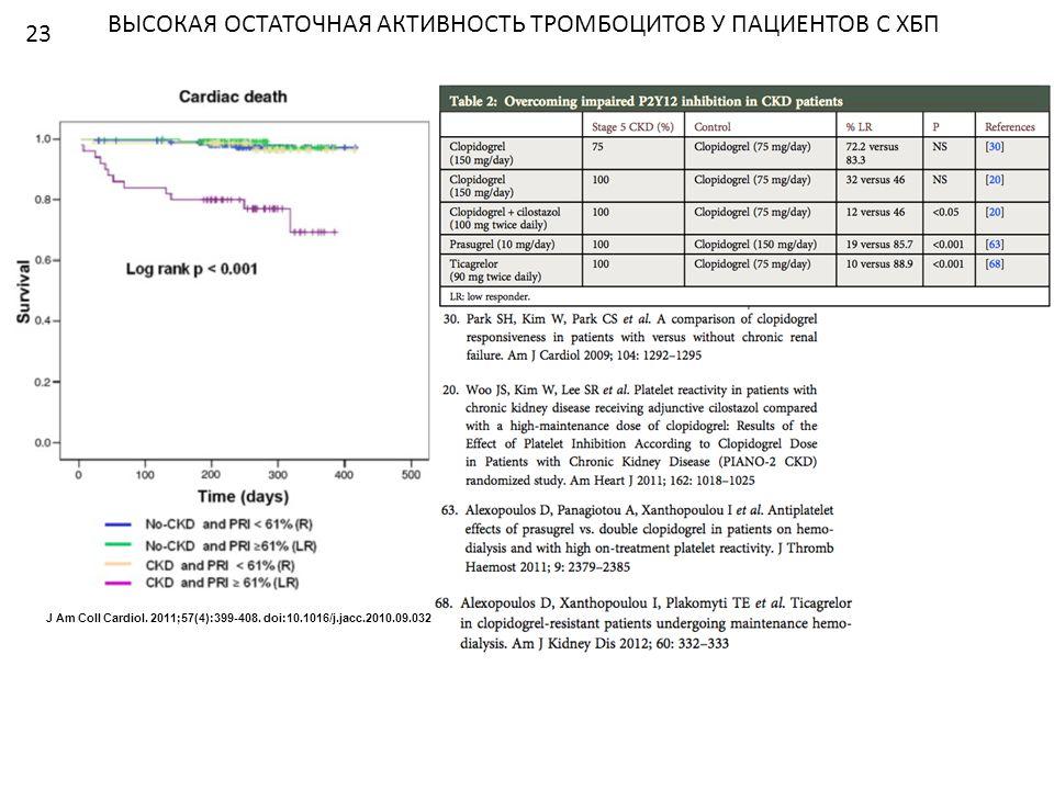 J Am Coll Cardiol. 2011;57(4):399-408.
