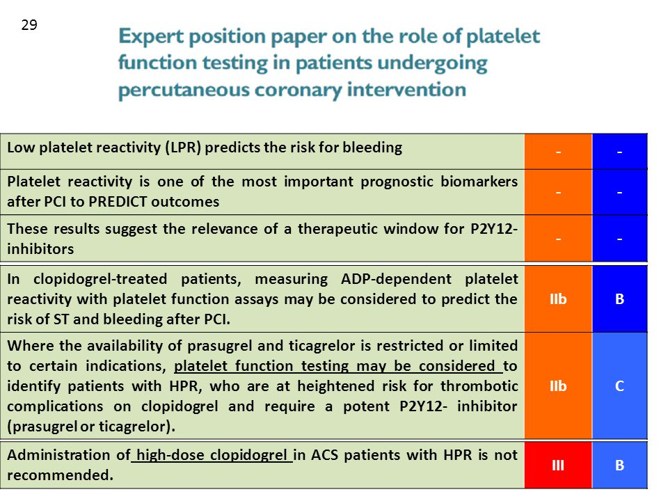 In clopidogrel-treated patients, measuring ADP-dependent platelet reactivity with platelet function assays may be considered to predict the risk of ST and bleeding after PCI.