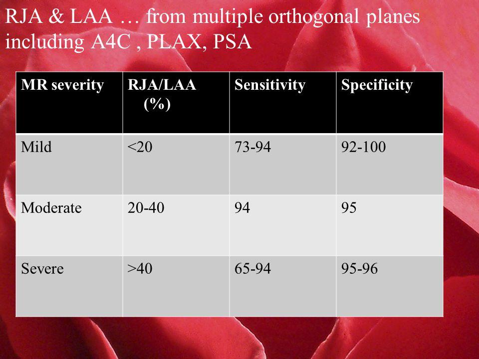 RJA & LAA … from multiple orthogonal planes including A4C, PLAX, PSA MR severityRJA/LAA (%) SensitivitySpecificity Mild<2073-9492-100 Moderate20-409495 Severe>4065-9495-96