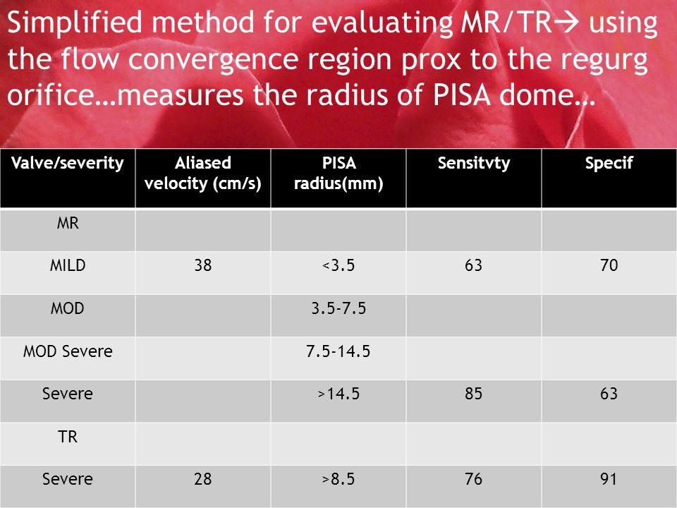 Simplified method for evaluating MR/TR  using the flow convergence region prox to the regurg orifice…measures the radius of PISA dome… Valve/severityAliased velocity (cm/s) PISA radius(mm) SensitvtySpecif MR MILD38<3.56370 MOD3.5-7.5 MOD Severe7.5-14.5 Severe>14.58563 TR Severe28>8.57691