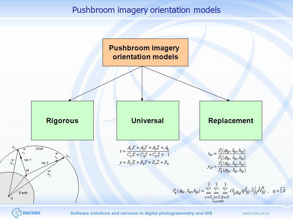 Rigorous orientation model Ray reconstruction: Ray vertex (sensor position): Viewing direction: