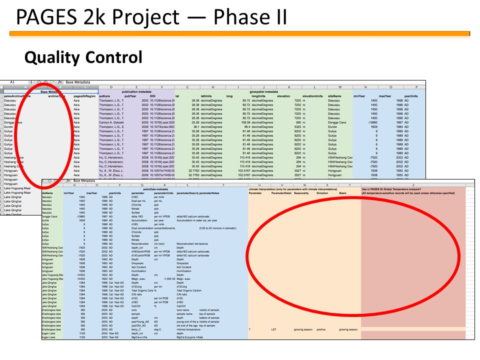 PAGES 2k Project — Phase II Quality Control