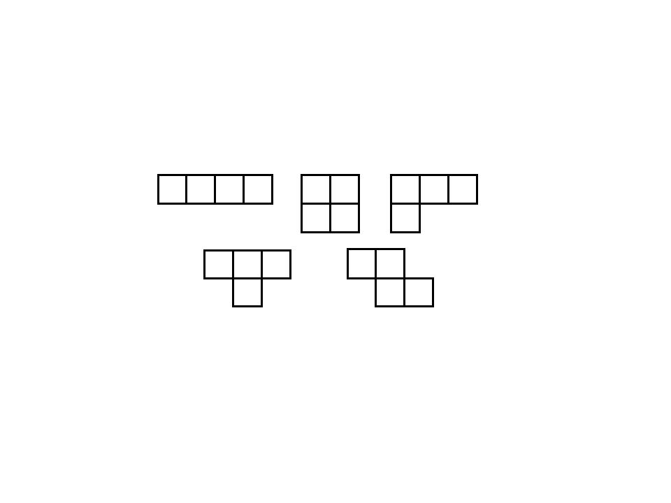 Variations and their affordances Shape and orientation (comparable examples) Position on grid (generalisations on one grid) Size of number grid (generalisations with grid size as parameter) Object: grid-shape as 'new' compound object to be acted upon (abstraction as a new object-action) Nature of number grid (focus on variables to generalise a familiar relation) Unfamiliar number grid (focus on relations between variables)