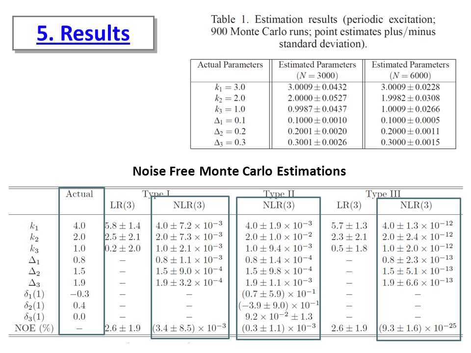 5. Results Noise Free Monte Carlo Estimations