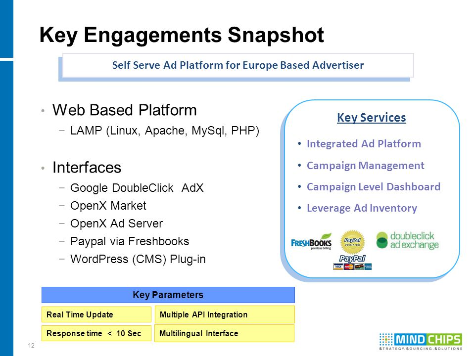 12 Key Engagements Snapshot Self Serve Ad Platform for Europe Based Advertiser Web Based Platform −LAMP (Linux, Apache, MySql, PHP) Interfaces −Google