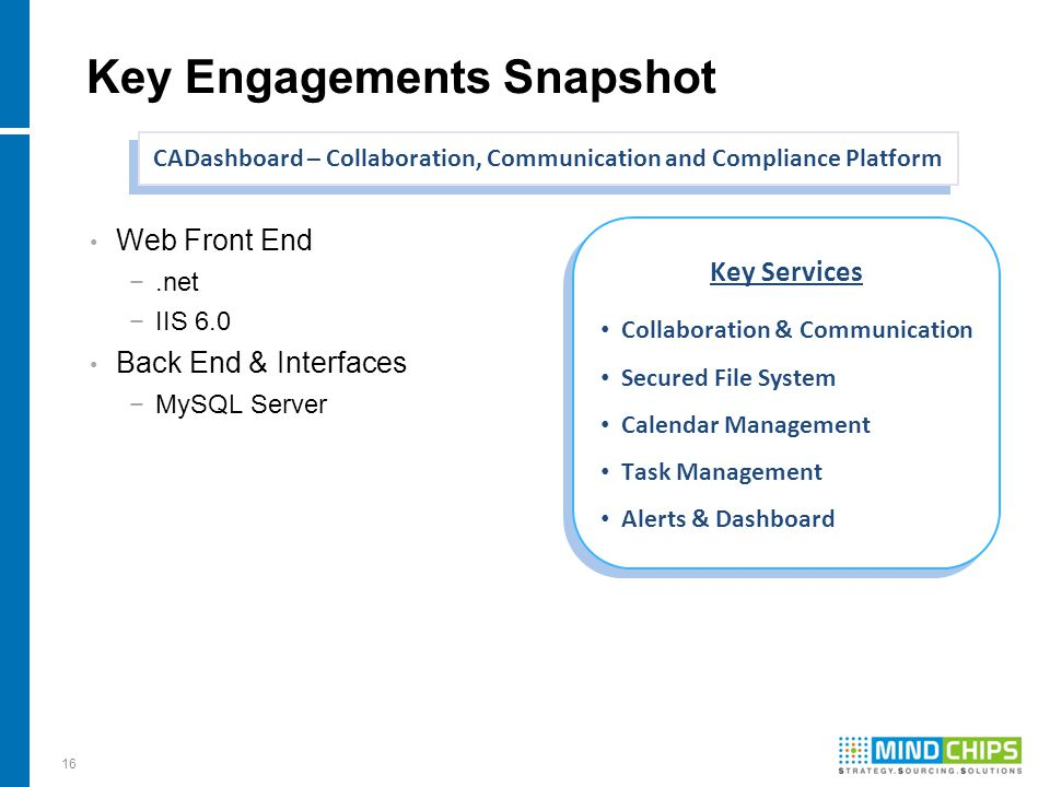 16 Key Engagements Snapshot CADashboard – Collaboration, Communication and Compliance Platform Web Front End −.net −IIS 6.0 Back End & Interfaces −MyS