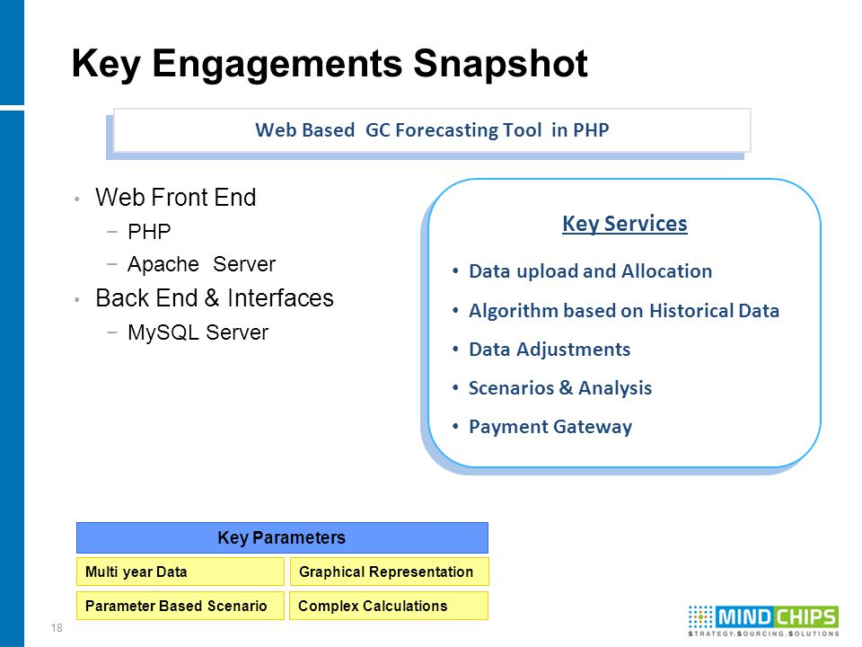 18 Key Engagements Snapshot Web Based GC Forecasting Tool in PHP Web Front End −PHP −Apache Server Back End & Interfaces −MySQL Server Key Services Data upload and Allocation Algorithm based on Historical Data Data Adjustments Scenarios & Analysis Payment Gateway Key Services Data upload and Allocation Algorithm based on Historical Data Data Adjustments Scenarios & Analysis Payment Gateway Key Parameters Multi year Data Parameter Based Scenario Graphical Representation Complex Calculations