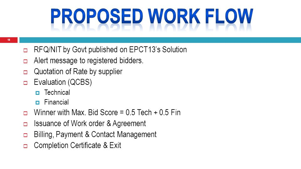 18  RFQ/NIT by Govt published on EPCT13's Solution  Alert message to registered bidders.