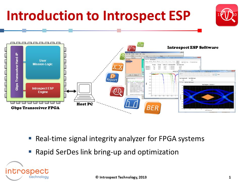Introduction to Introspect ESP Introspect ESP Software Host PC  Real-time signal integrity analyzer for FPGA systems  Rapid SerDes link bring-up and