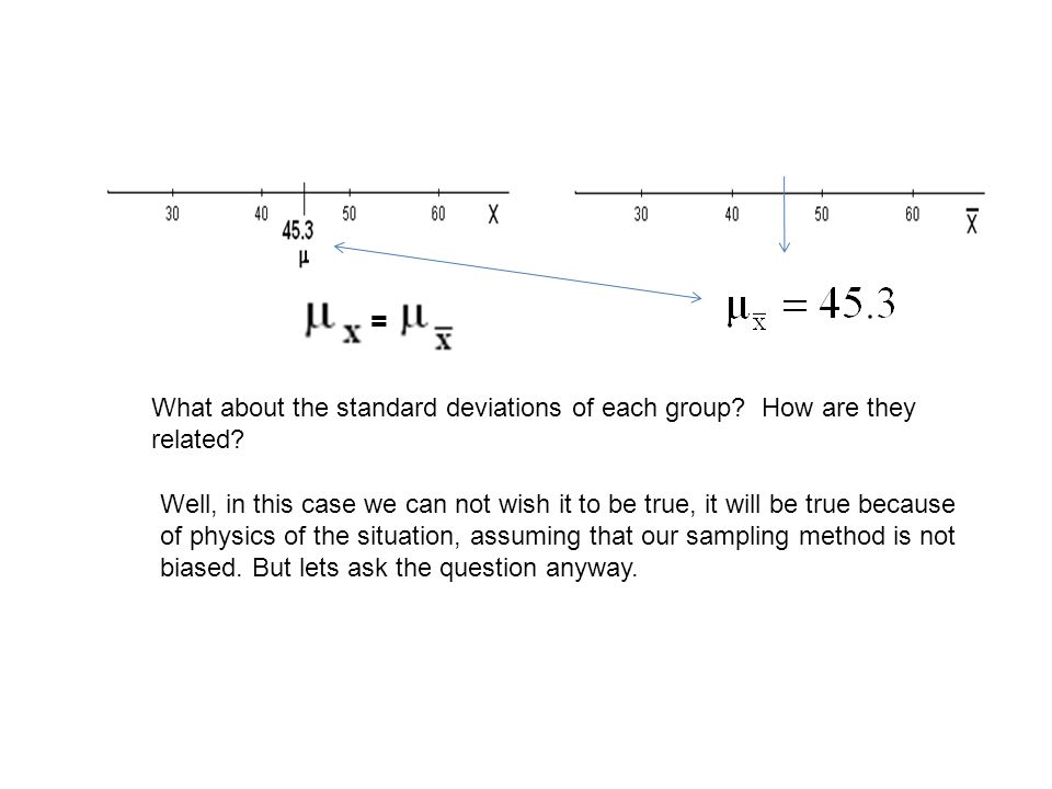 What about the standard deviations of each group. How are they related.