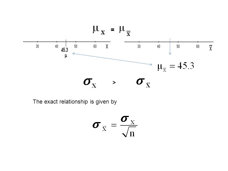 = > The exact relationship is given by