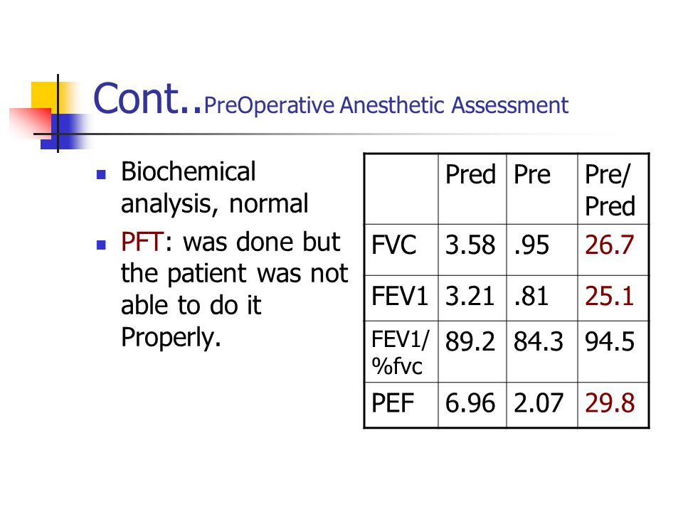 Cont..PreOperative Anesthetic Assessment Preoperative Orders ECG,ABG were Requested.