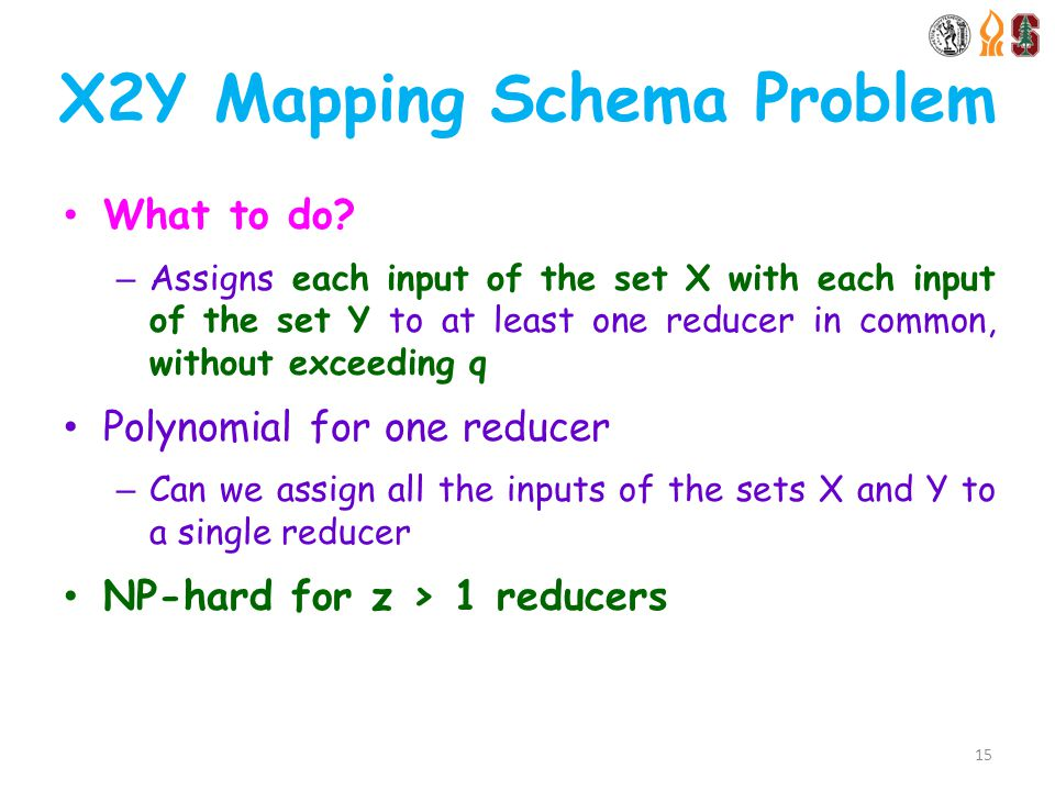 X2Y Mapping Schema Problem What to do.