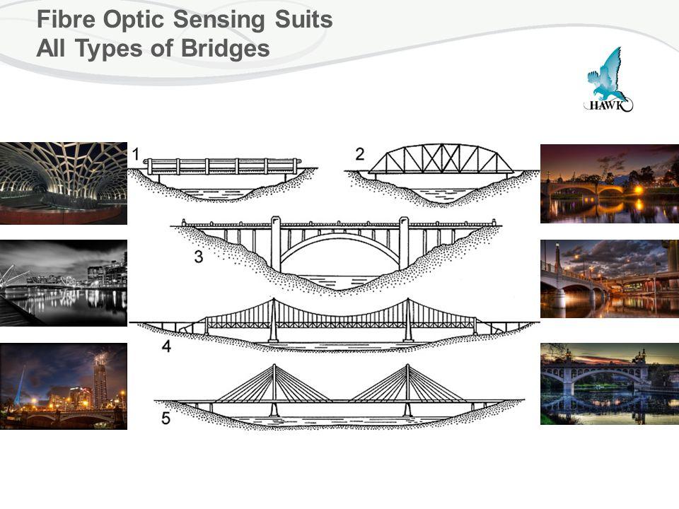 Fibre Optic Sensing Suits All Types of Bridges