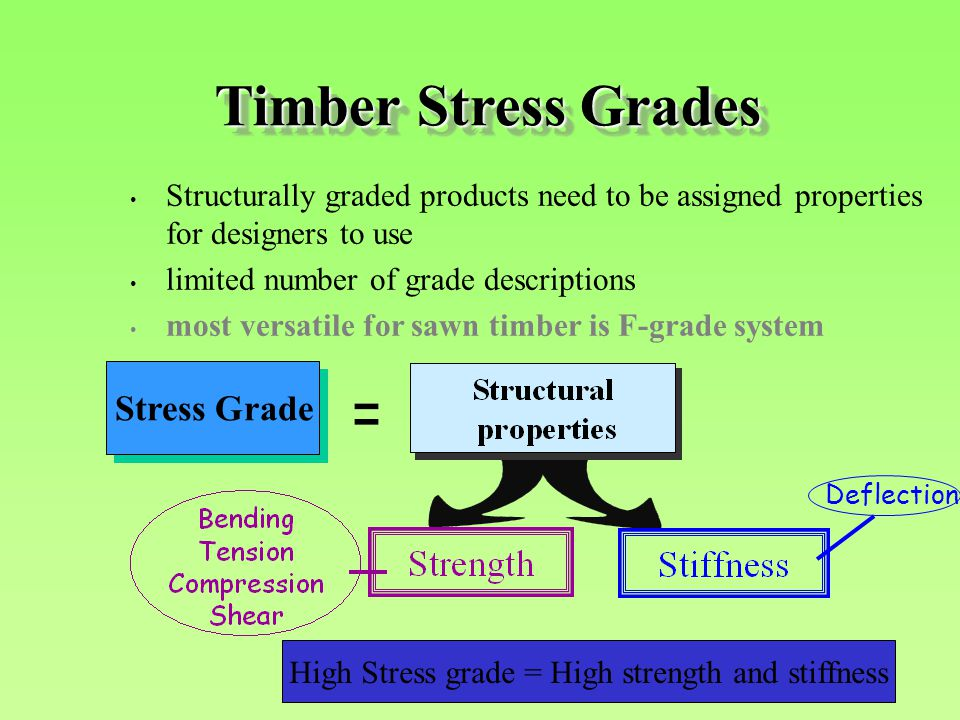 High Stress grade = High strength and stiffness Timber Stress Grades Structurally graded products need to be assigned properties for designers to use limited number of grade descriptions most versatile for sawn timber is F-grade system Stress Grade Deflection