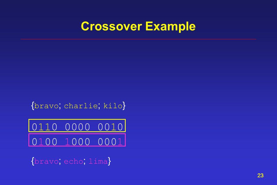 23 Crossover Example 0110 0000 0010 0100 1000 0001 { bravo ; charlie ; kilo } { bravo ; echo ; lima }
