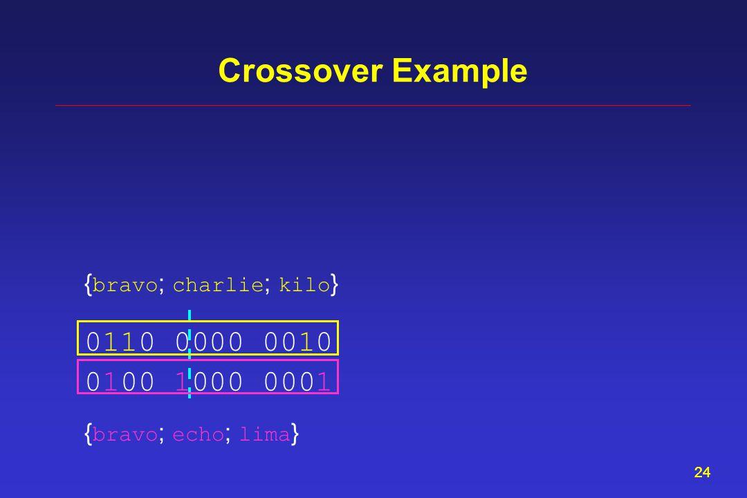24 Crossover Example 0110 0000 0010 0100 1000 0001 { bravo ; charlie ; kilo } { bravo ; echo ; lima }