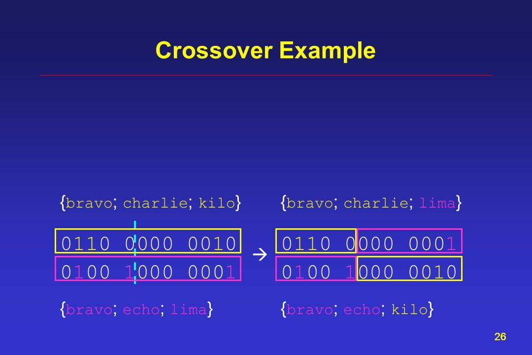 26 Crossover Example 0110 0000 0010 0100 1000 0001  0110 0000 0001 0100 1000 0010 { bravo ; charlie ; kilo } { bravo ; echo ; lima } { bravo ; charlie ; lima } { bravo ; echo ; kilo }