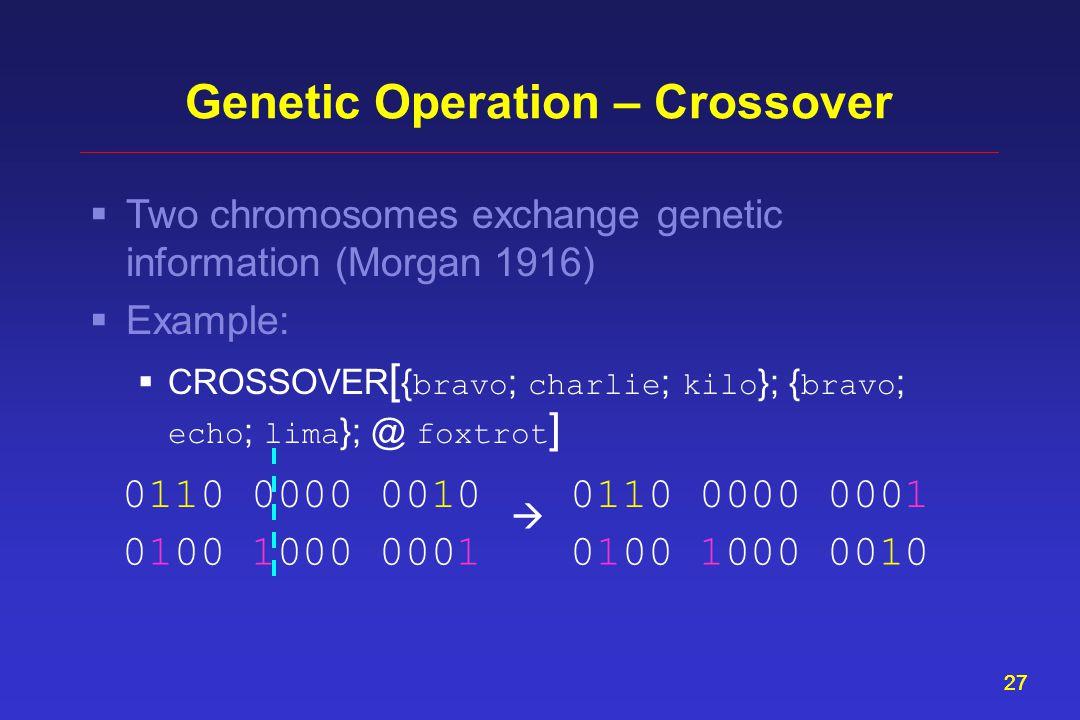 27 Genetic Operation – Crossover  Two chromosomes exchange genetic information (Morgan 1916)  Example:  CROSSOVER [ { bravo ; charlie ; kilo }; { bravo ; echo ; lima }; @ foxtrot ] 0110 0000 0010 0100 1000 0001  0110 0000 0001 0100 1000 0010