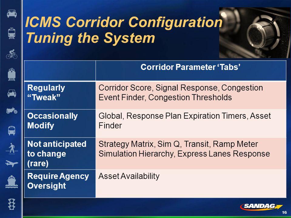 "16 16 Corridor Parameter 'Tabs' Regularly ""Tweak"" Corridor Score, Signal Response, Congestion Event Finder, Congestion Thresholds Occasionally Modify"