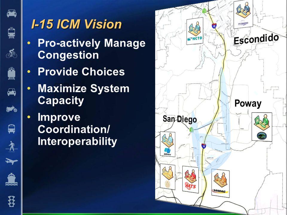 6 I-15 ICM Vision Pro-actively Manage Congestion Provide Choices Maximize System Capacity Improve Coordination/ Interoperability