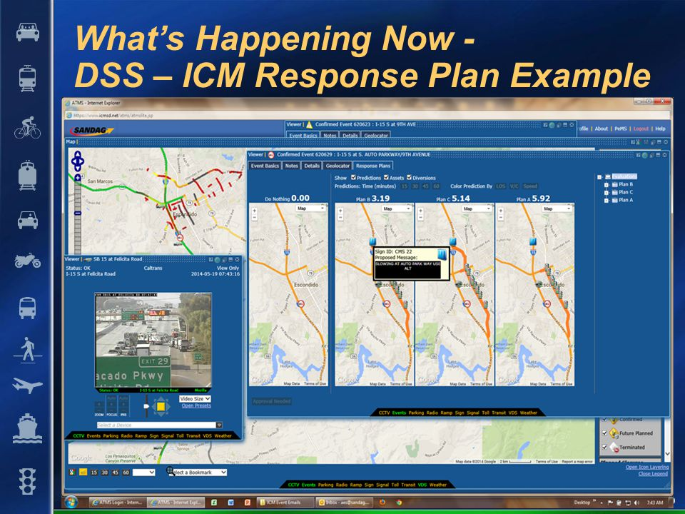 9 What's Happening Now - DSS – ICM Response Plan Example