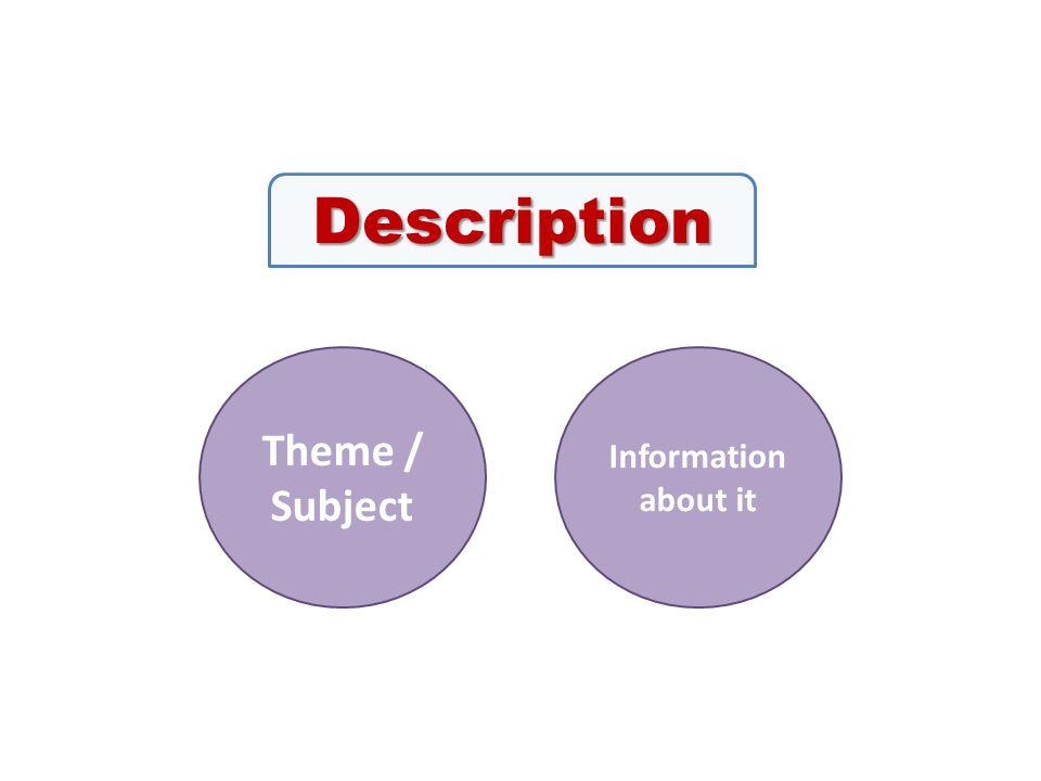Information about it Description Theme / Subject