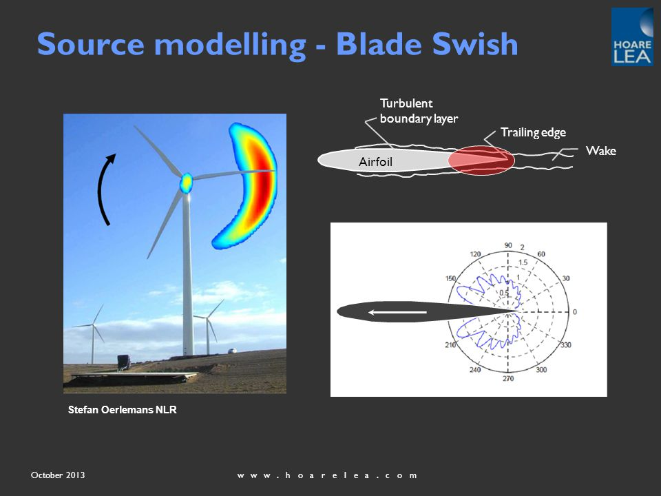 www.hoarelea.comOctober 2013 Source modelling - Blade Swish Stefan Oerlemans NLR Turbulent boundary layer Trailing edge Wake Airfoil
