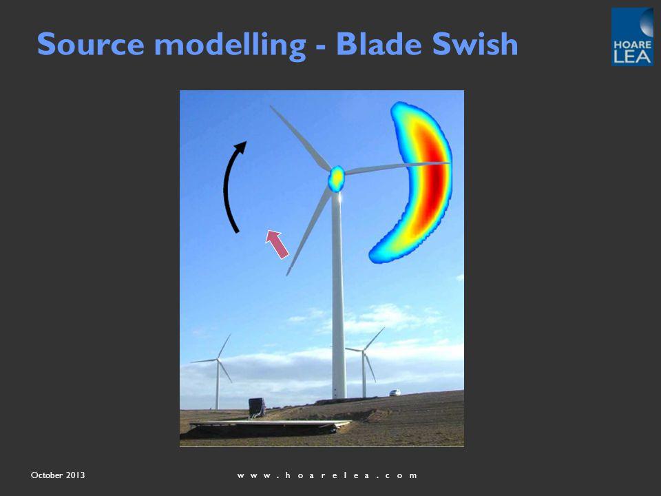 www.hoarelea.comOctober 2013 Source modelling - Blade Swish