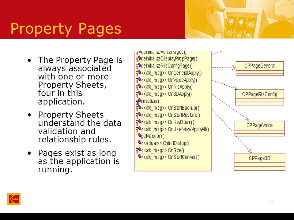 11 Property Pages The Property Page is always associated with one or more Property Sheets, four in this application.