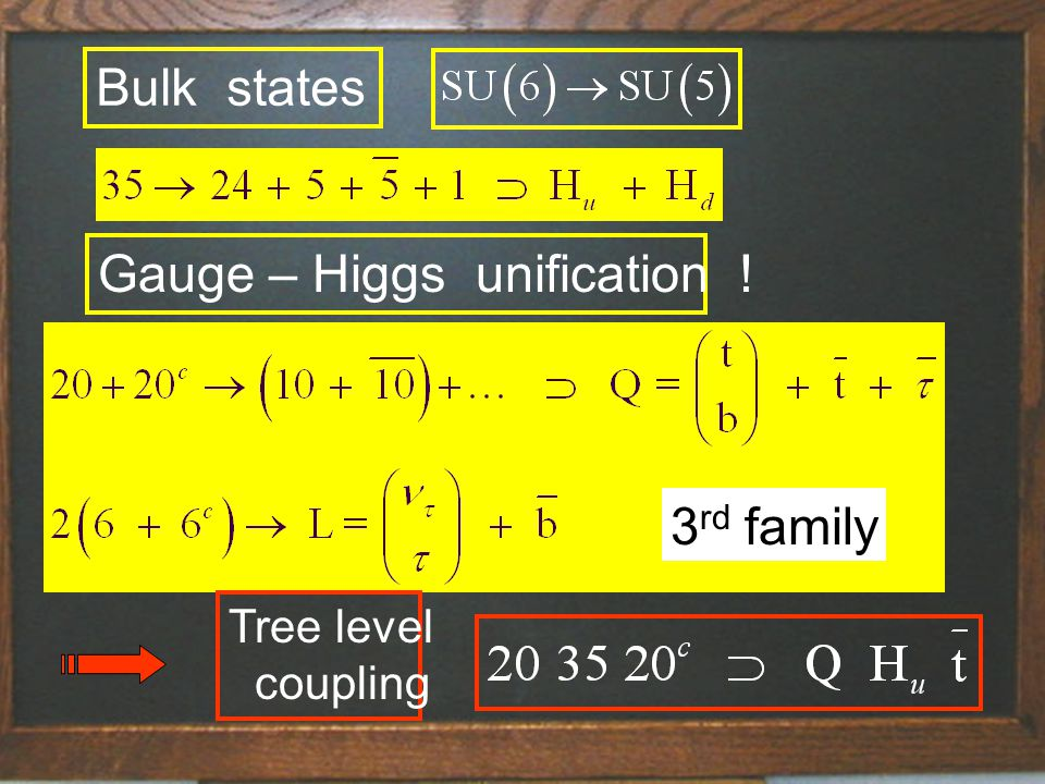 Title of talk50 Tree level coupling Bulk states Gauge – Higgs unification ! 3 rd family
