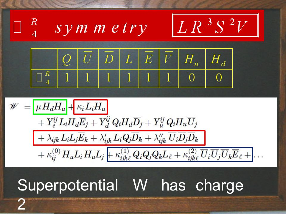 Title of talk53 Superpotential W has charge 2