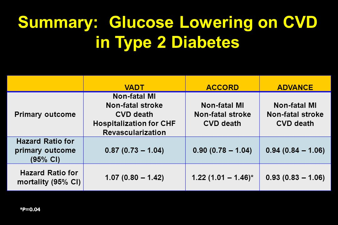 *P=0.04 Summary: Glucose Lowering on CVD in Type 2 Diabetes VADTACCORDADVANCE Primary outcome Non-fatal MI Non-fatal stroke CVD death Hospitalization